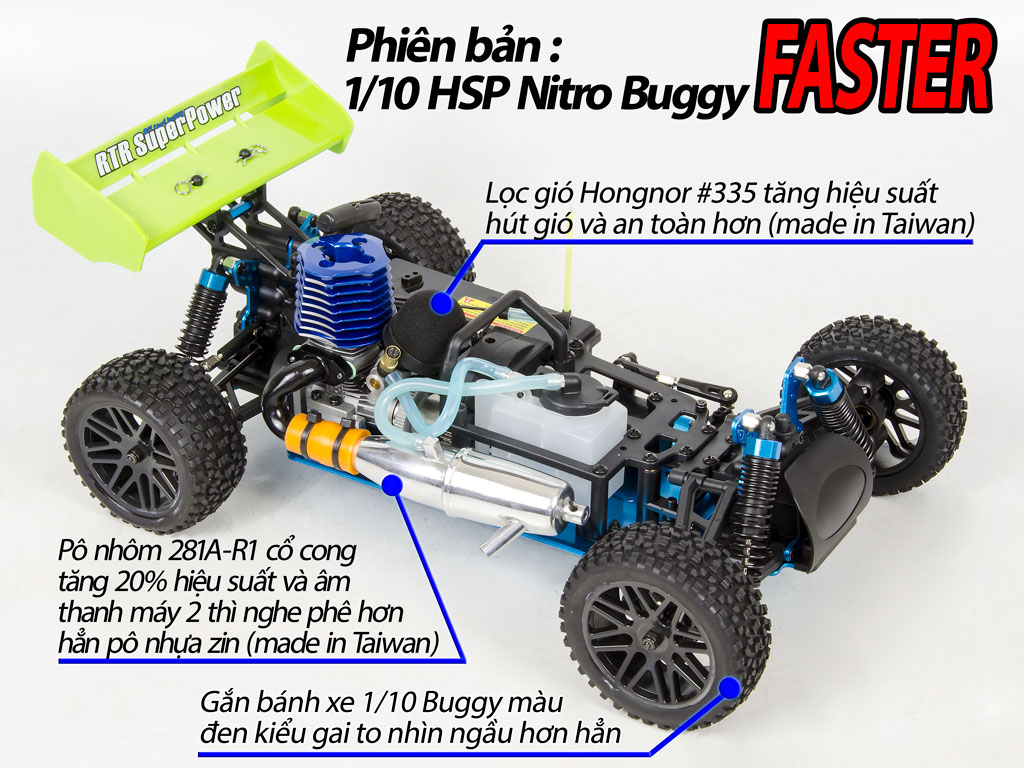 HSP 1/10 Nitro Buggy OffRoad new 2019 009