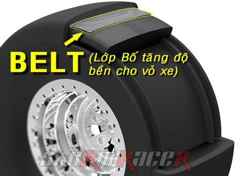 Hongnor 1/8 Slick Tire BELTED BT-109 (2P)